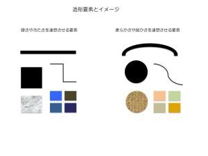 造形とイメージ